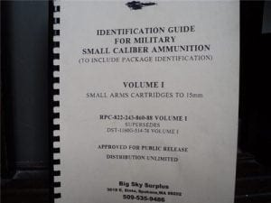 Small Caliber ammunition guide Volume 1. Thru 15mm